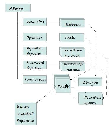 Tree_vew_example